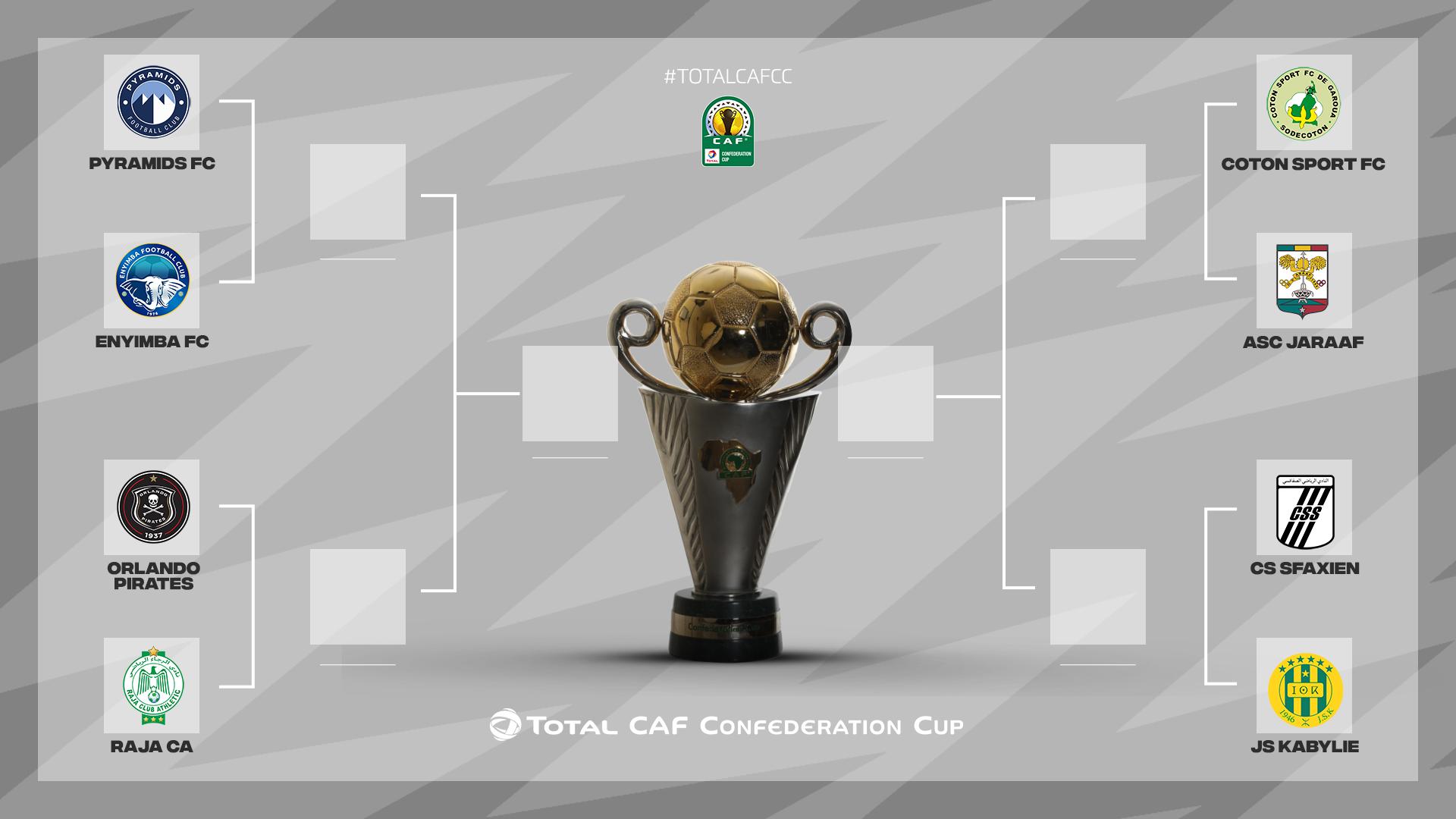 CDC: Les affiches des quarts de finale - Algérie